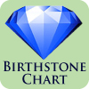 Birthstone option